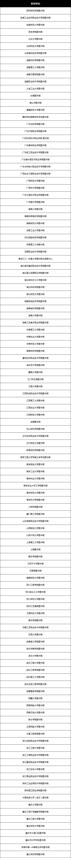 组织奖.png